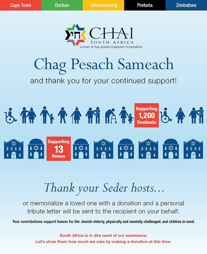 Chag Pesach Sameach